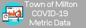 Town of Milton Covid Data